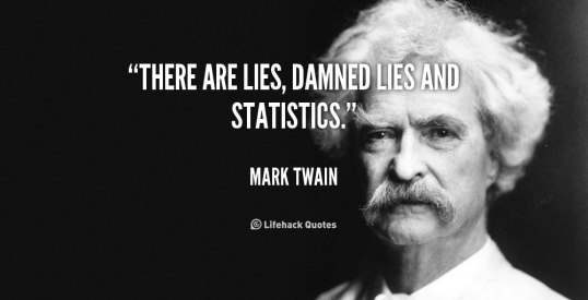 quote-Mark-Twain-there-are-lies-damned-lies-and-statistics-100601_1.png